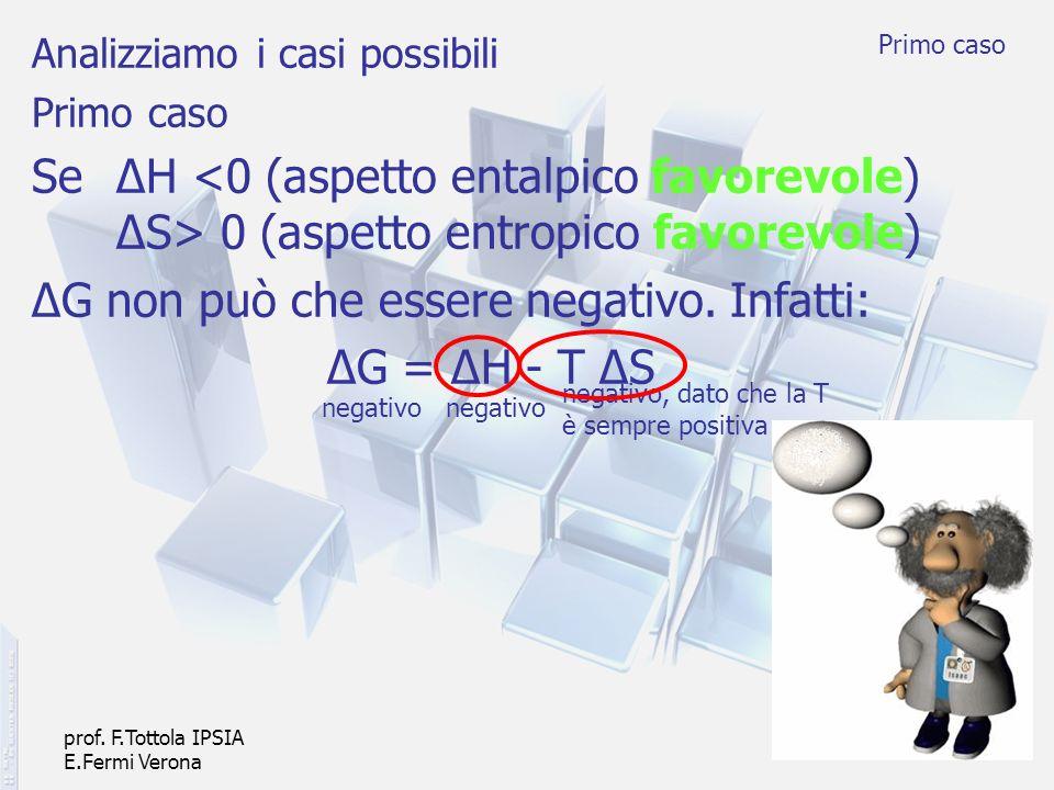 ΔG non può che essere negativo. Infatti: ΔG = ΔH - T ΔS