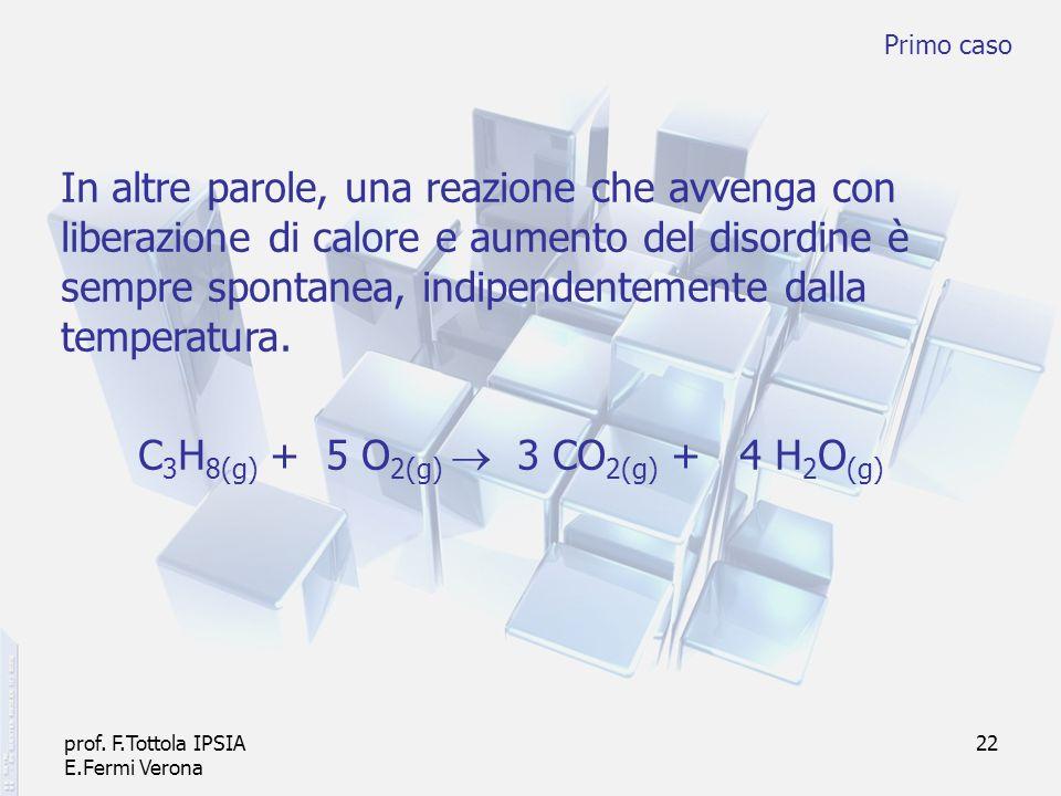 C3H8(g) + 5 O2(g)  3 CO2(g) + 4 H2O(g)