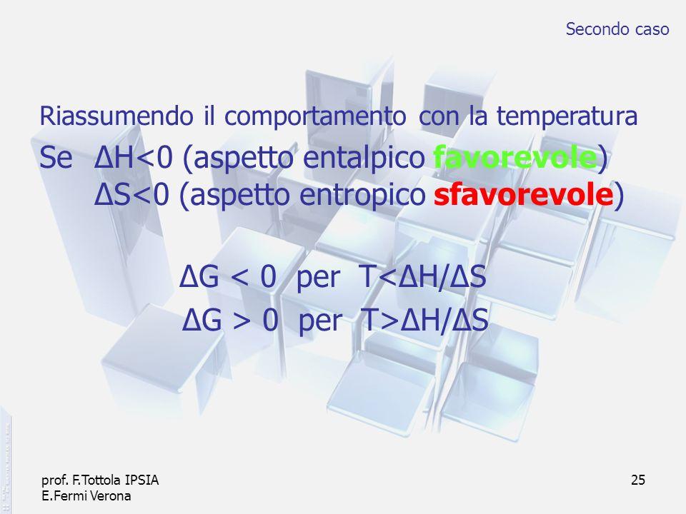 Secondo caso Riassumendo il comportamento con la temperatura. Se ΔH<0 (aspetto entalpico favorevole) ΔS<0 (aspetto entropico sfavorevole)