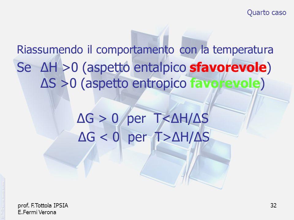 Quarto casoRiassumendo il comportamento con la temperatura. Se ΔH >0 (aspetto entalpico sfavorevole) ΔS >0 (aspetto entropico favorevole)