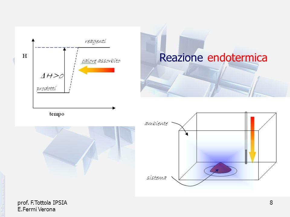 Reazione endotermica prof. F.Tottola IPSIA E.Fermi Verona