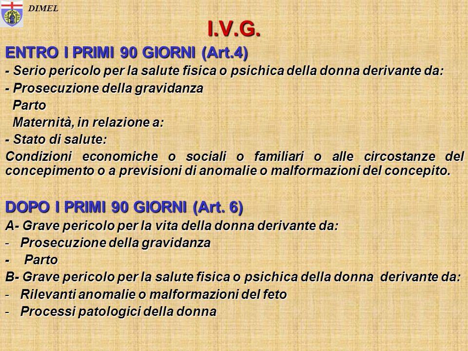 I.V.G. ENTRO I PRIMI 90 GIORNI (Art.4) DOPO I PRIMI 90 GIORNI (Art. 6)