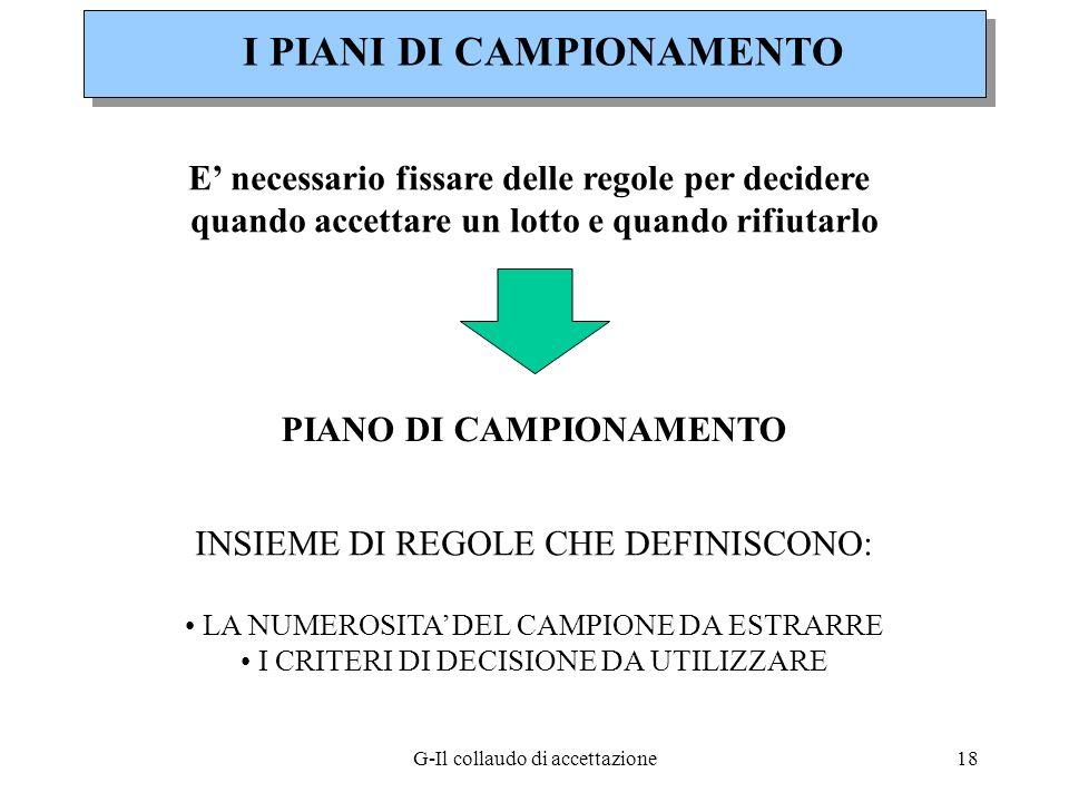 I PIANI DI CAMPIONAMENTO