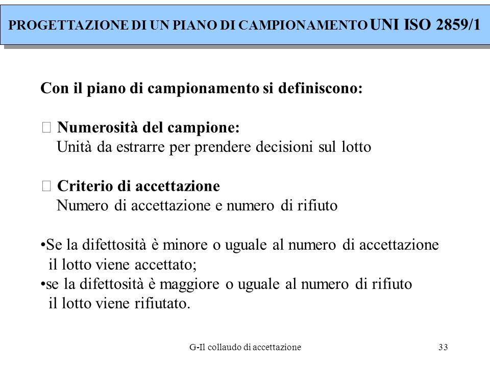 PROGETTAZIONE DI UN PIANO DI CAMPIONAMENTO UNI ISO 2859/1