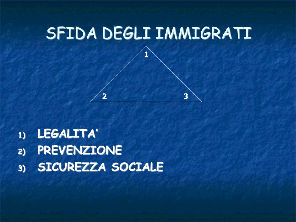 SFIDA DEGLI IMMIGRATI 1 2 3 LEGALITA' PREVENZIONE SICUREZZA SOCIALE