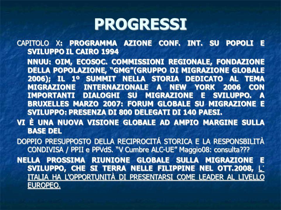 PROGRESSI CAPITOLO X: PROGRAMMA AZIONE CONF. INT. SU POPOLI E SVILUPPO IL CAIRO 1994.