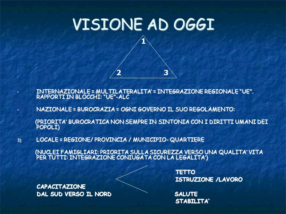 VISIONE AD OGGI1. 2. 3. INTERNAZIONALE = MULTILATERALITA' = INTEGRAZIONE REGIONALE UE . RAPPORTI IN BLOCCHI: UE -ALC.