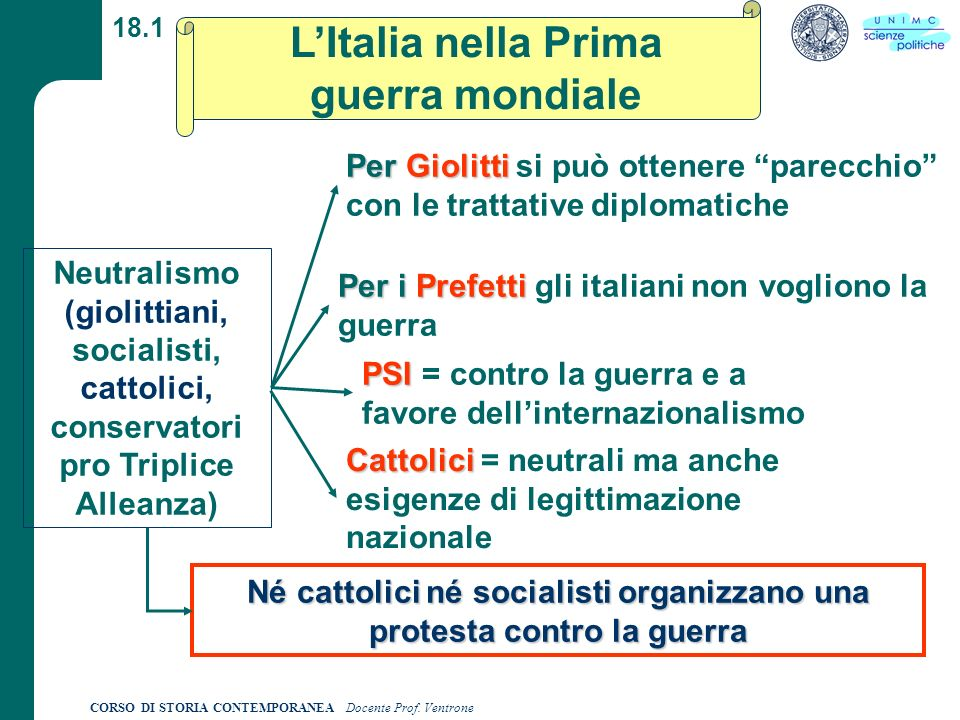 L'Italia nella Prima guerra mondiale