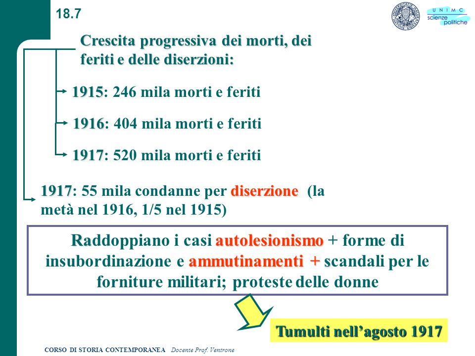 18.7 Crescita progressiva dei morti, dei feriti e delle diserzioni: 1915: 246 mila morti e feriti.