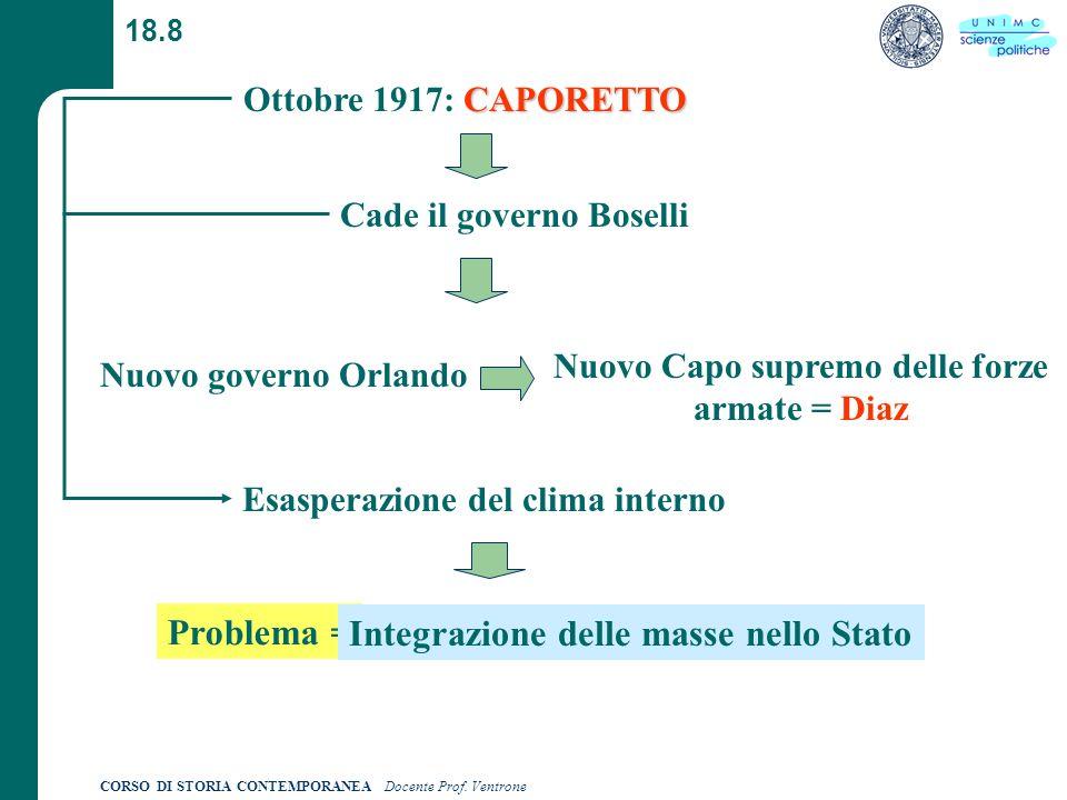 Problema = Integrazione delle masse nello Stato