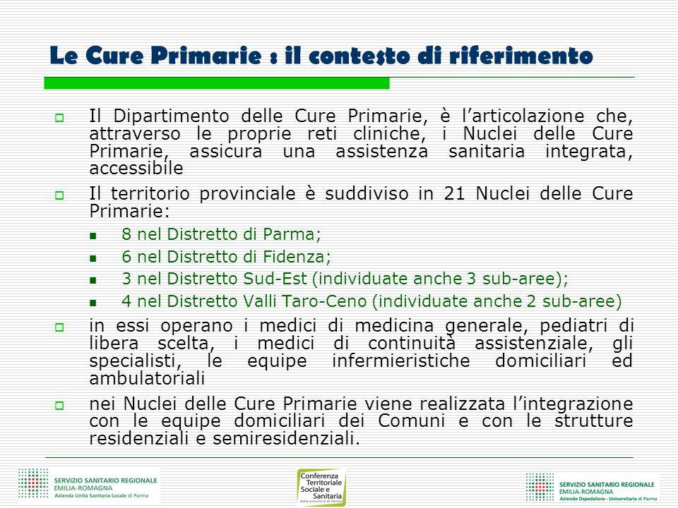 Le Cure Primarie : il contesto di riferimento