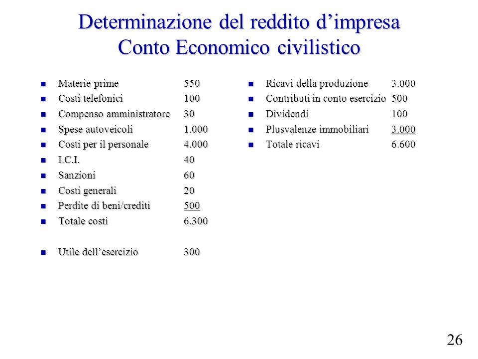 Determinazione del reddito d'impresa Conto Economico civilistico