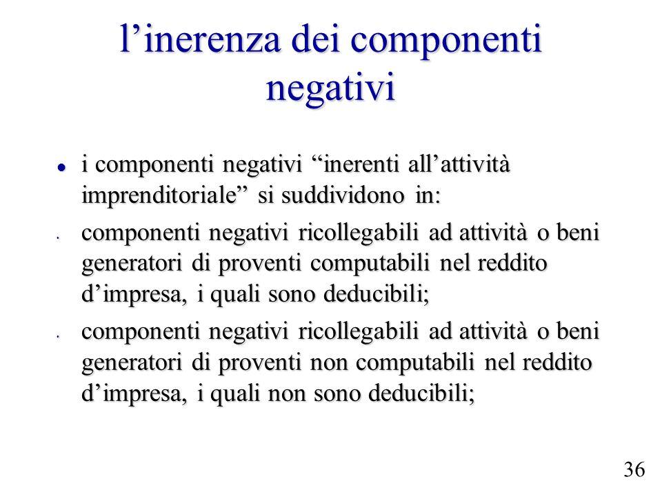 l'inerenza dei componenti negativi