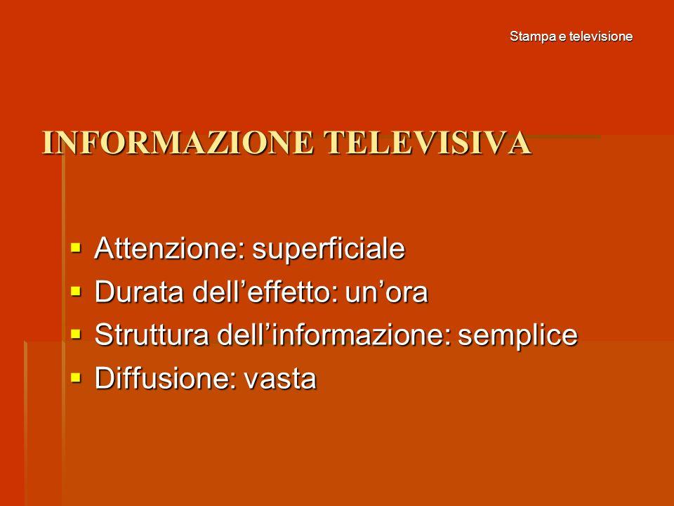 INFORMAZIONE TELEVISIVA