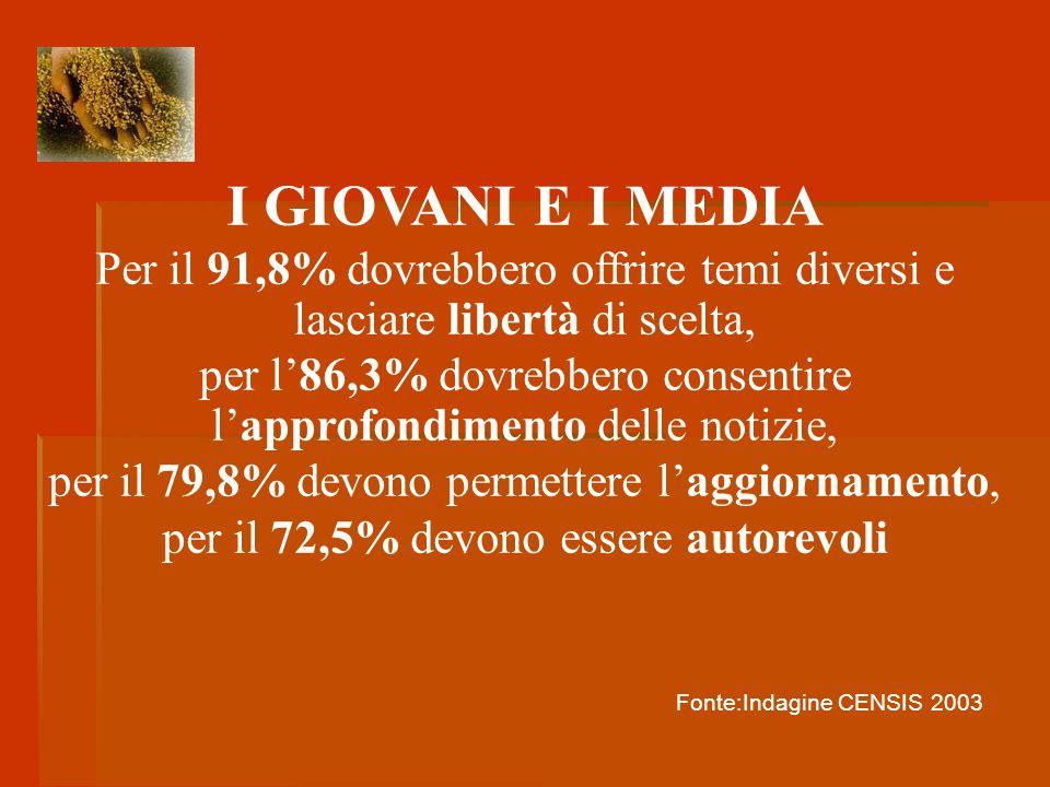 I GIOVANI E I MEDIA Per il 91,8% dovrebbero offrire temi diversi e lasciare libertà di scelta,