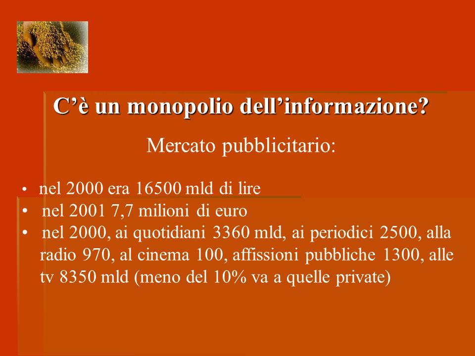 C'è un monopolio dell'informazione