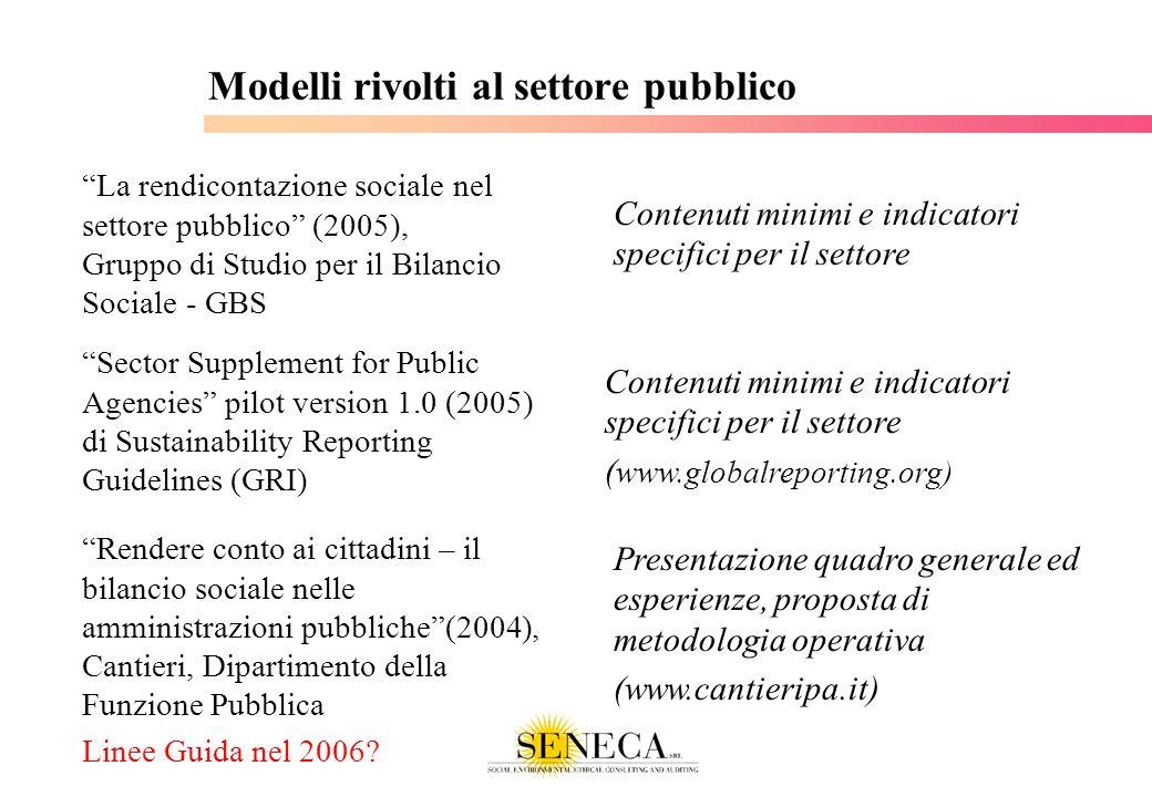 Modelli rivolti al settore pubblico
