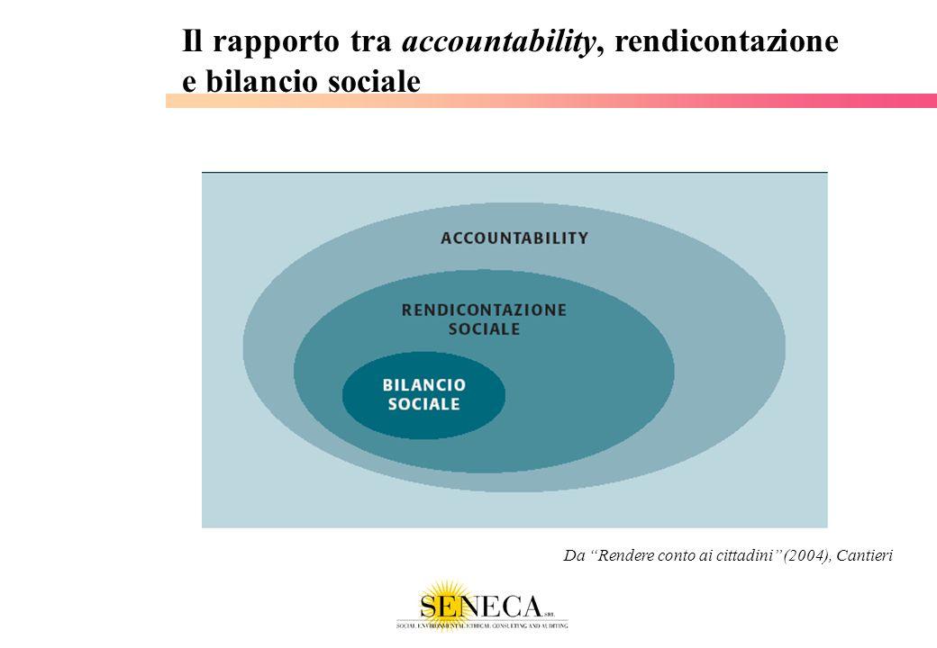 Il rapporto tra accountability, rendicontazione e bilancio sociale