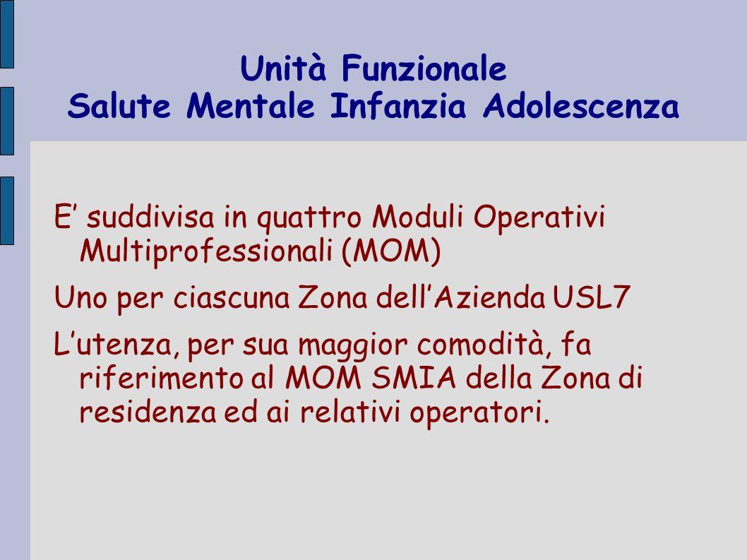 Unità Funzionale Salute Mentale Infanzia Adolescenza