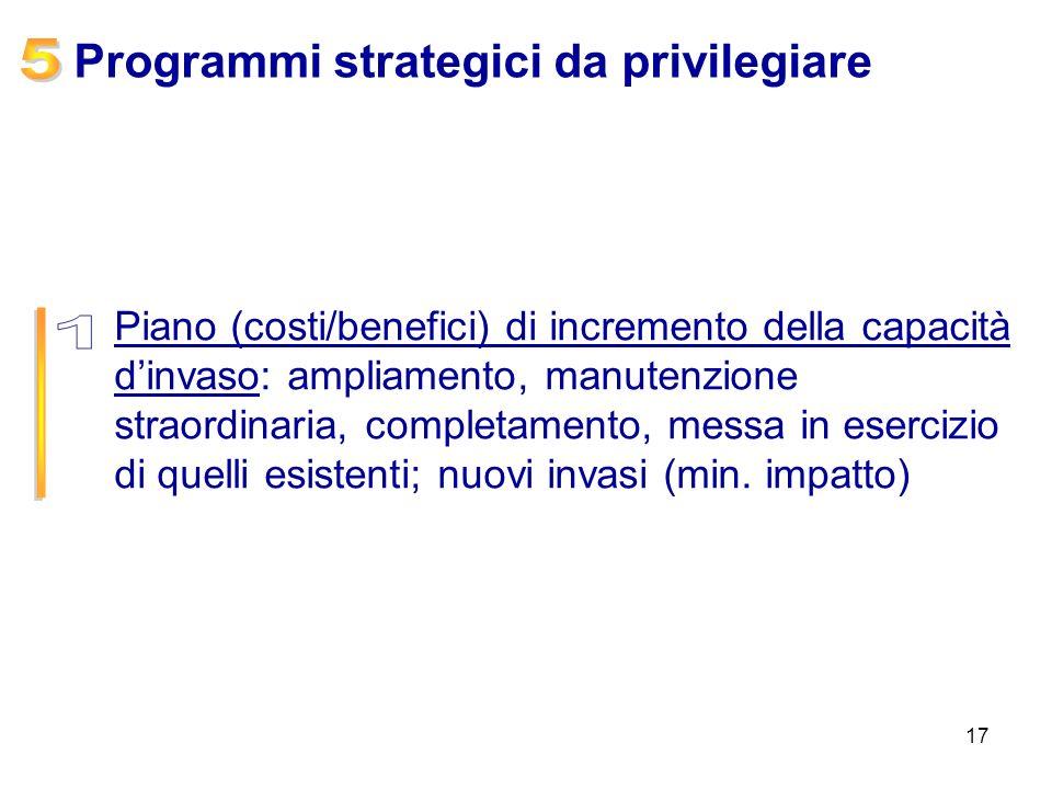 Programmi strategici da privilegiare