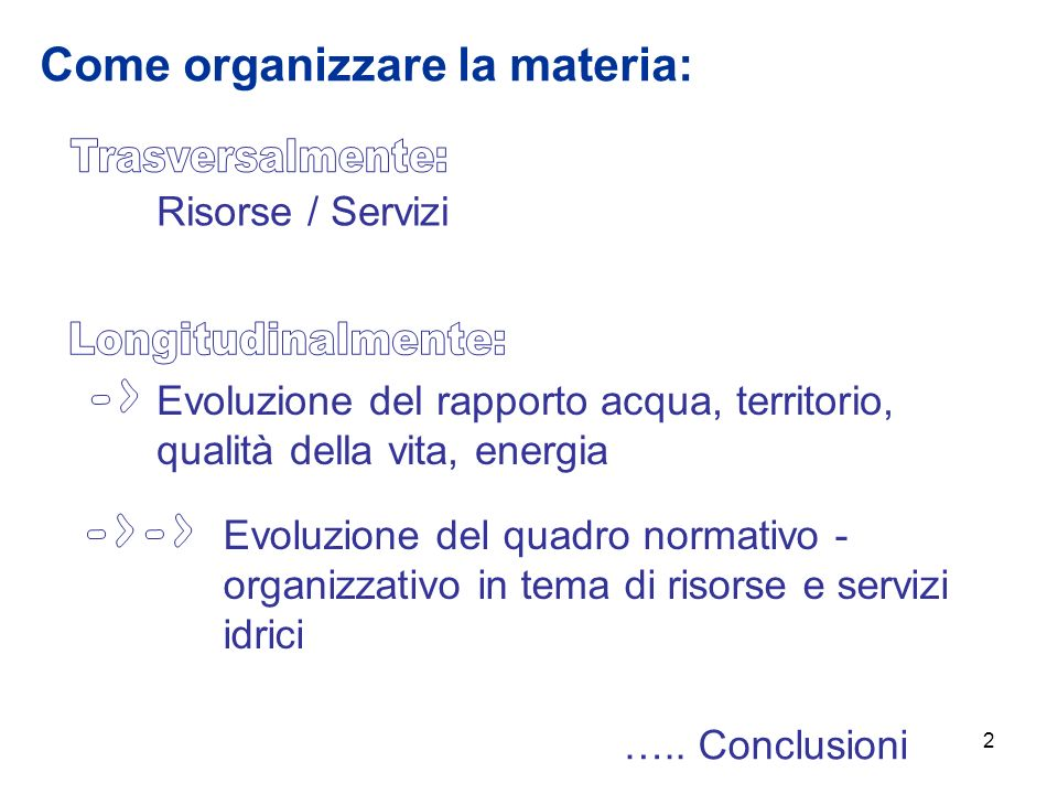 Come organizzare la materia: