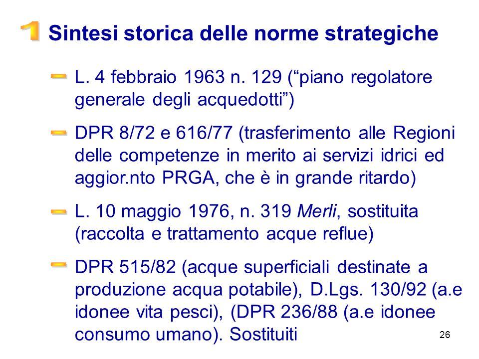 1 - - - - Sintesi storica delle norme strategiche