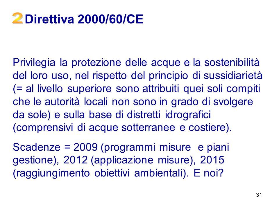 Direttiva 2000/60/CE 2.