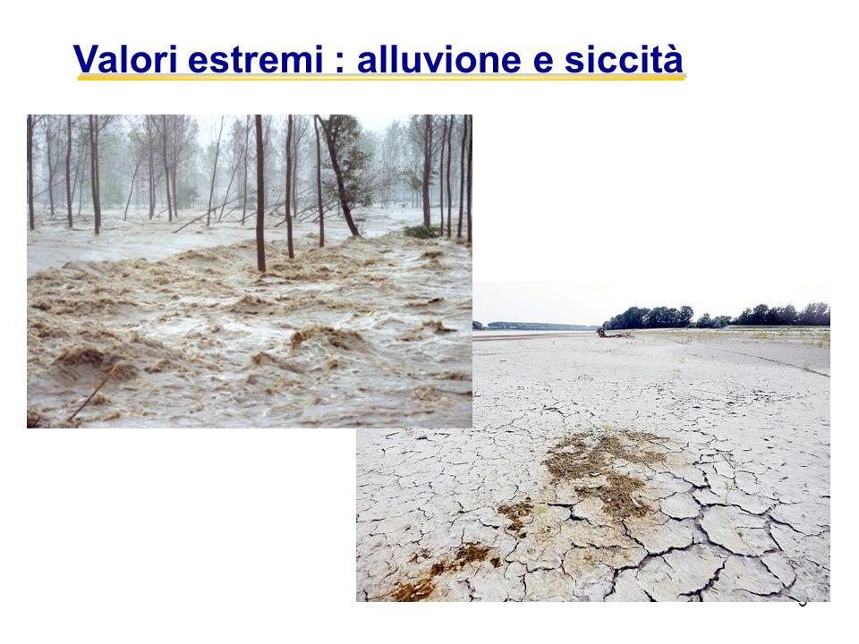 Valori estremi : alluvione e siccità