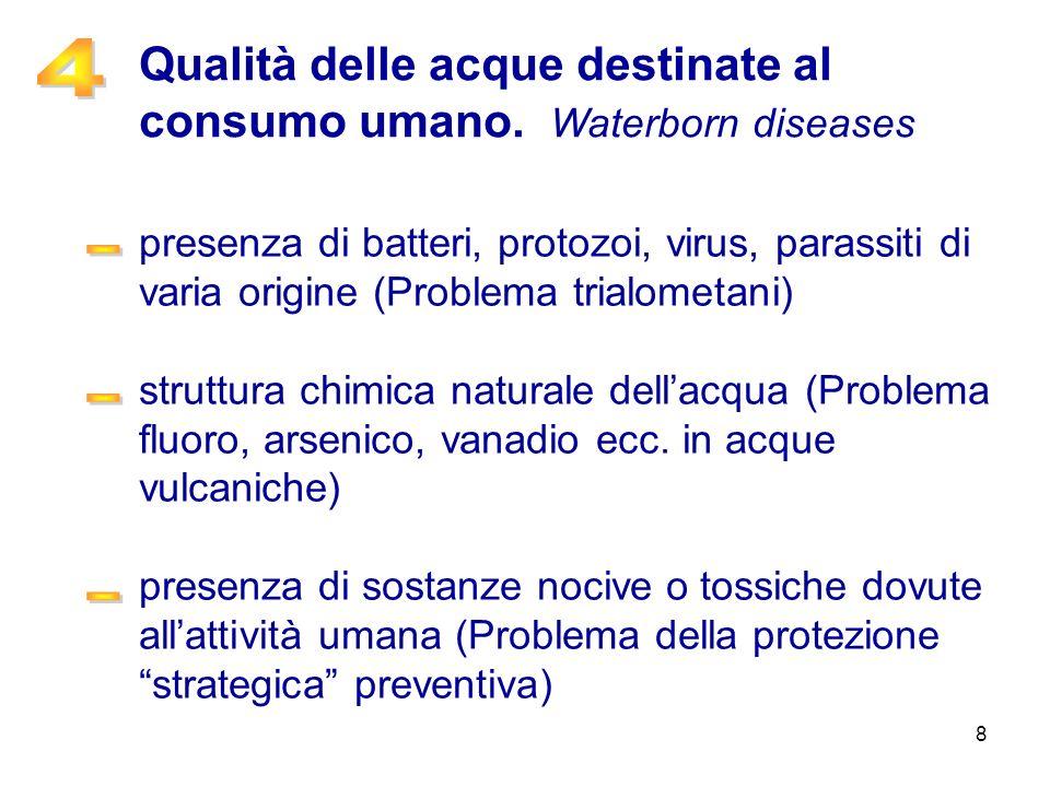 Qualità delle acque destinate al consumo umano. Waterborn diseases