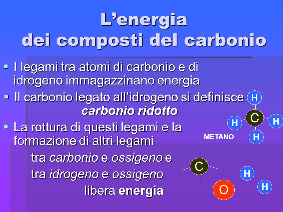 L'energia dei composti del carbonio