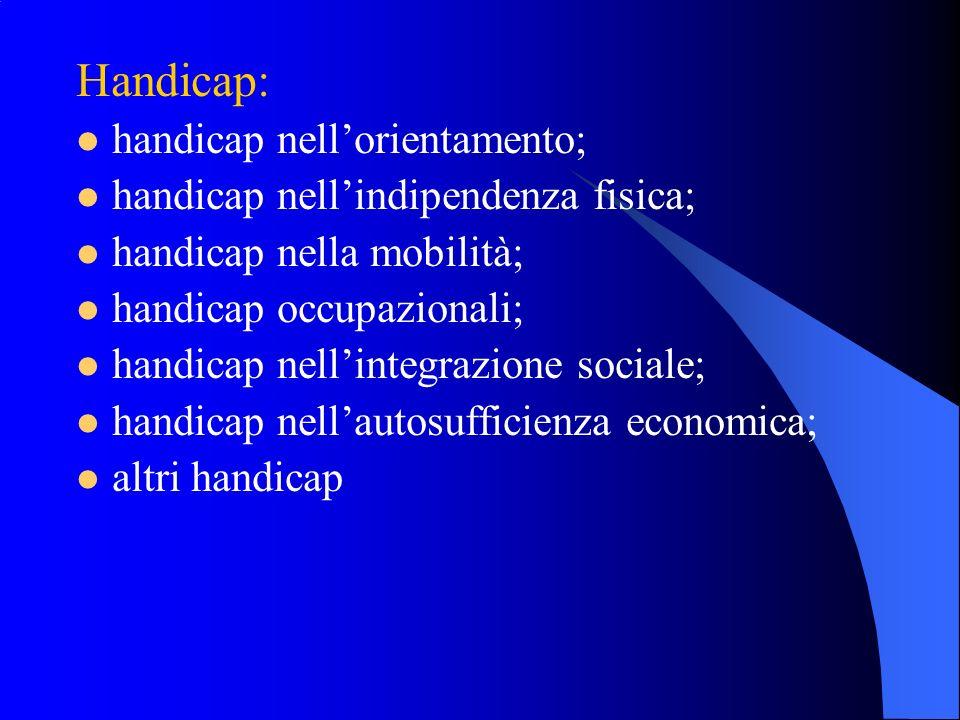 Handicap: handicap nell'orientamento;