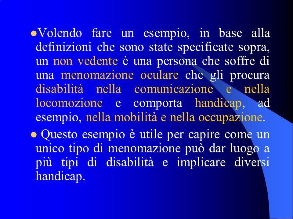 Volendo fare un esempio, in base alla definizioni che sono state specificate sopra, un non vedente è una persona che soffre di una menomazione oculare che gli procura disabilità nella comunicazione e nella locomozione e comporta handicap, ad esempio, nella mobilità e nella occupazione.
