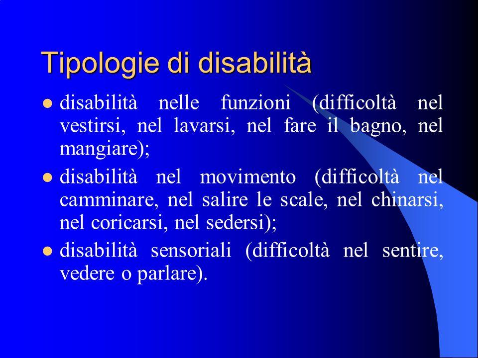 Tipologie di disabilità