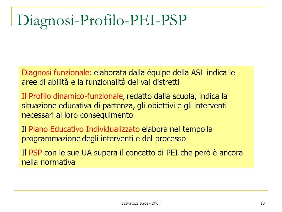 Diagnosi-Profilo-PEI-PSP