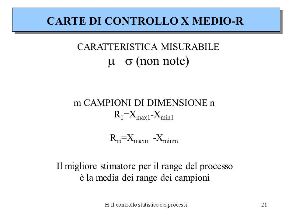 m s (non note) CARTE DI CONTROLLO X MEDIO-R CARATTERISTICA MISURABILE