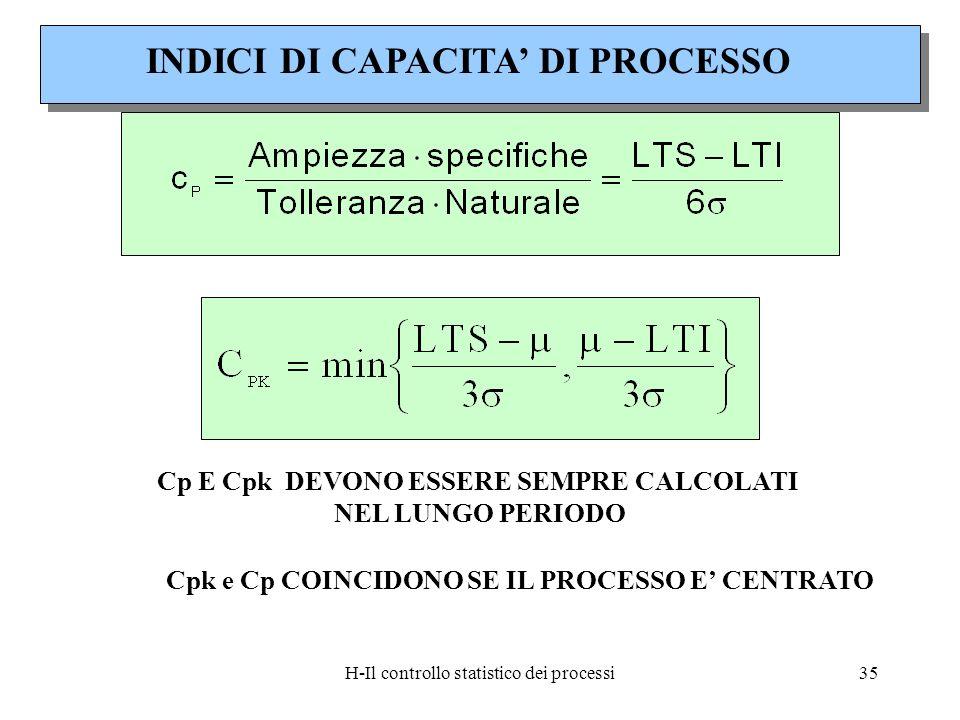 INDICI DI CAPACITA' DI PROCESSO