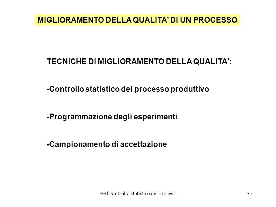 H-Il controllo statistico dei processi