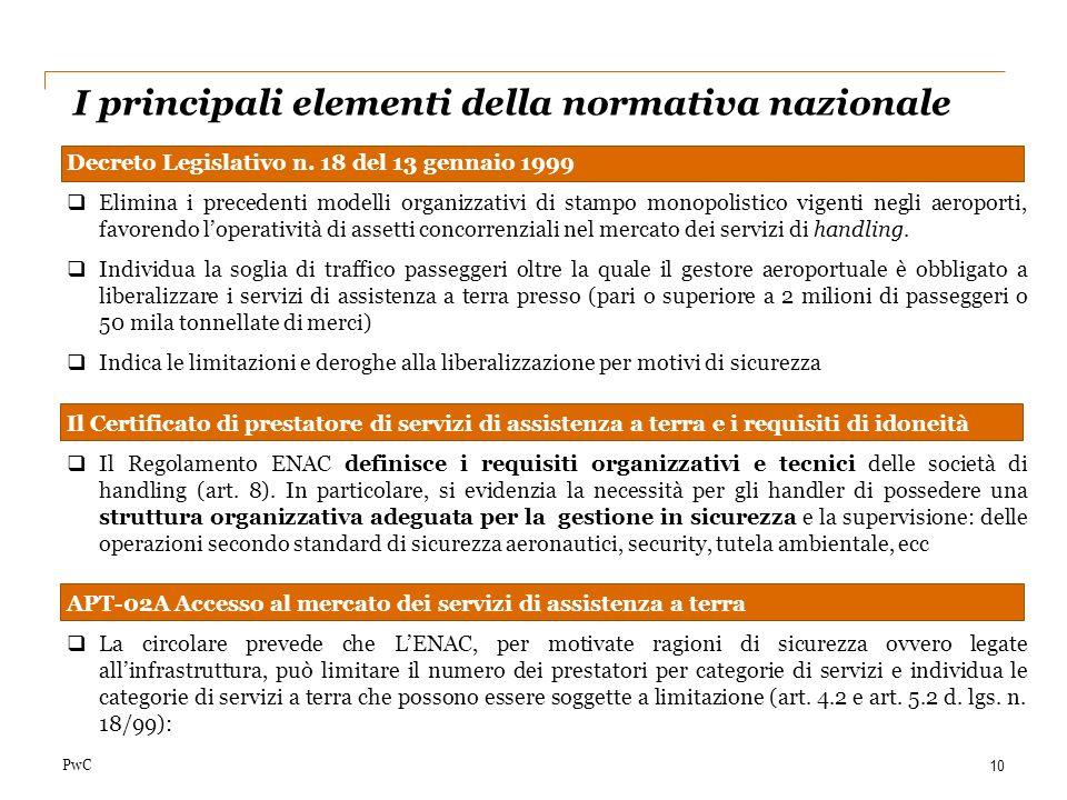 I principali elementi della normativa nazionale
