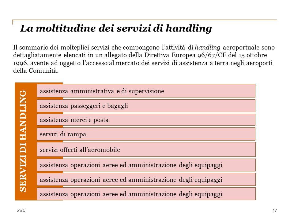 La moltitudine dei servizi di handling