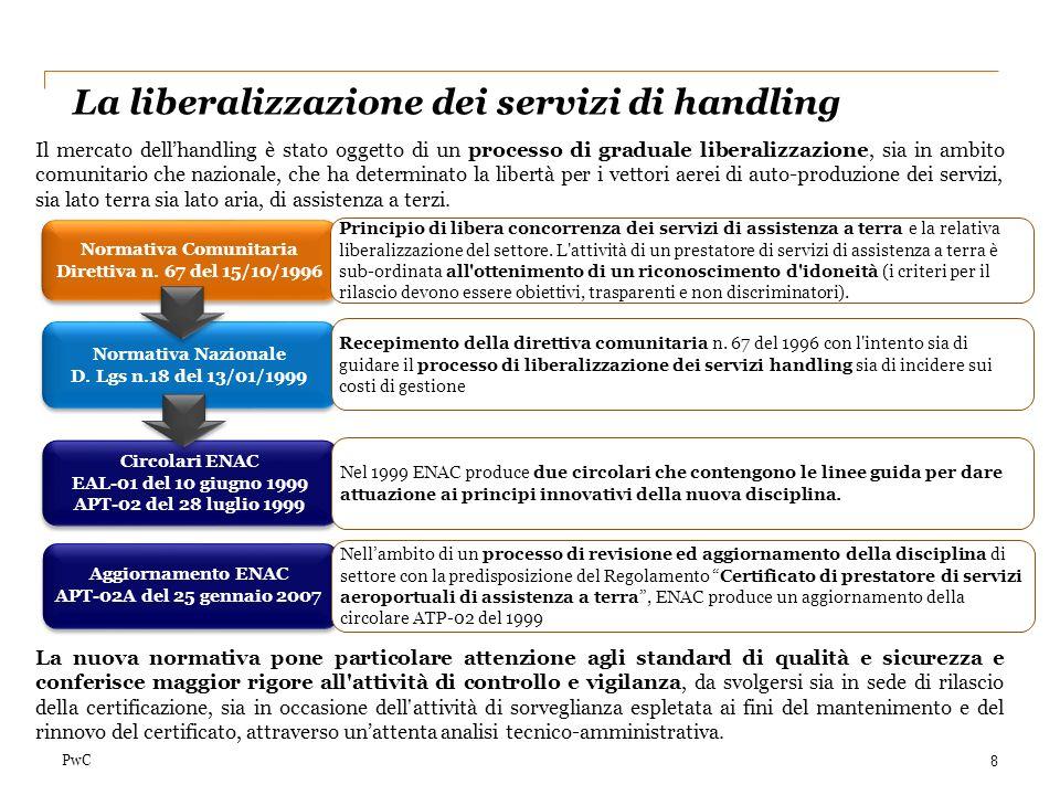 La liberalizzazione dei servizi di handling
