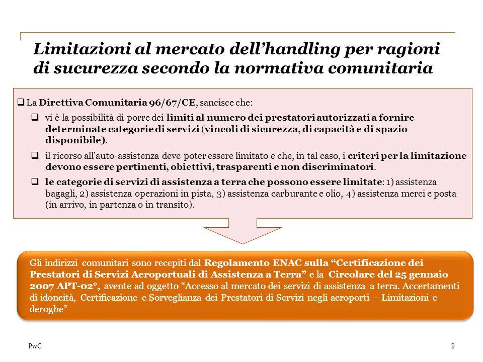 Limitazioni al mercato dell'handling per ragioni di sucurezza secondo la normativa comunitaria