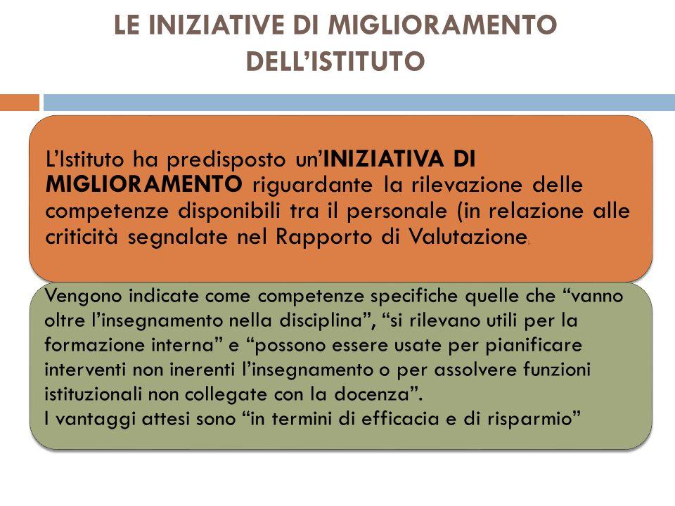 LE INIZIATIVE DI MIGLIORAMENTO DELL'ISTITUTO