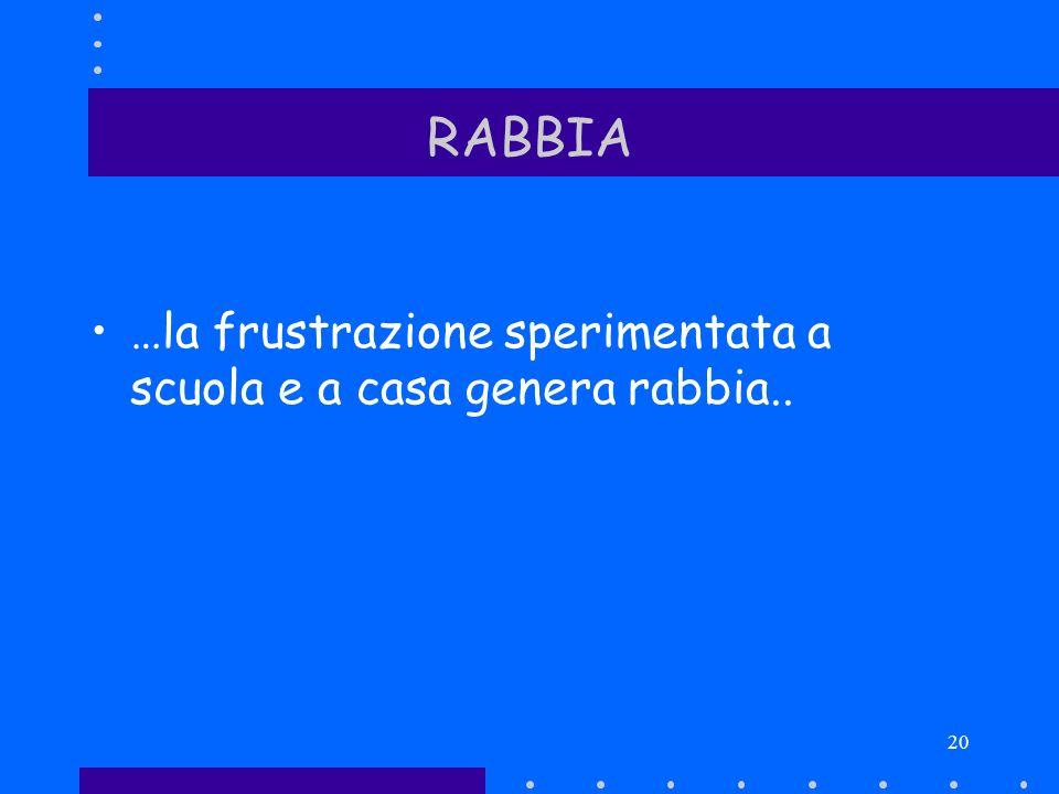 RABBIA …la frustrazione sperimentata a scuola e a casa genera rabbia..