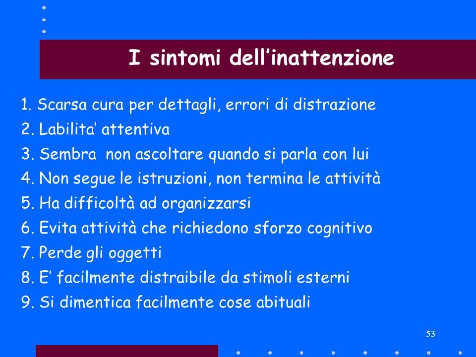 I sintomi dell'inattenzione