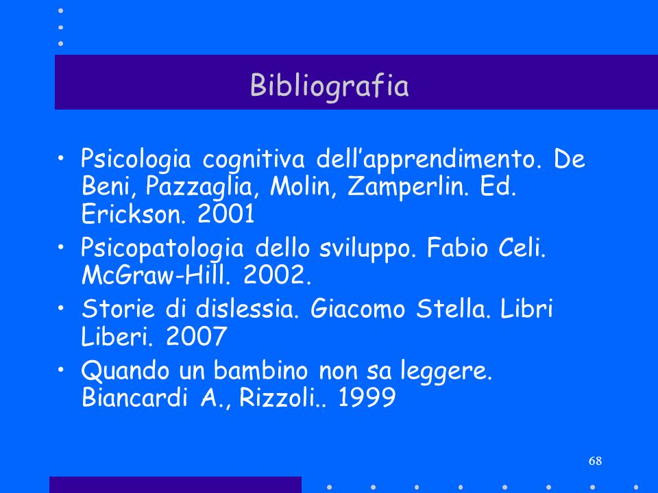Bibliografia Psicologia cognitiva dell'apprendimento. De Beni, Pazzaglia, Molin, Zamperlin. Ed. Erickson. 2001.