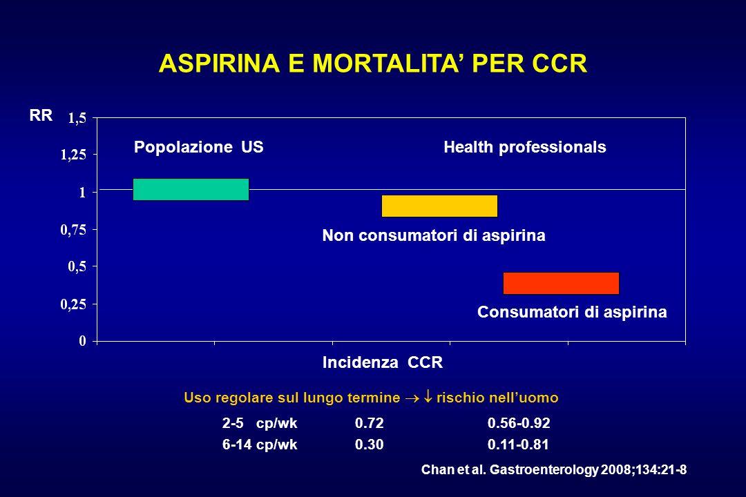 ASPIRINA E MORTALITA' PER CCR