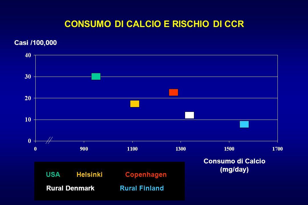 CONSUMO DI CALCIO E RISCHIO DI CCR