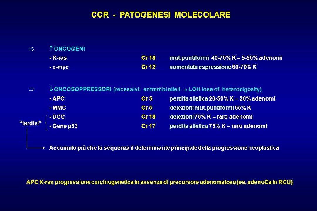 CCR - PATOGENESI MOLECOLARE