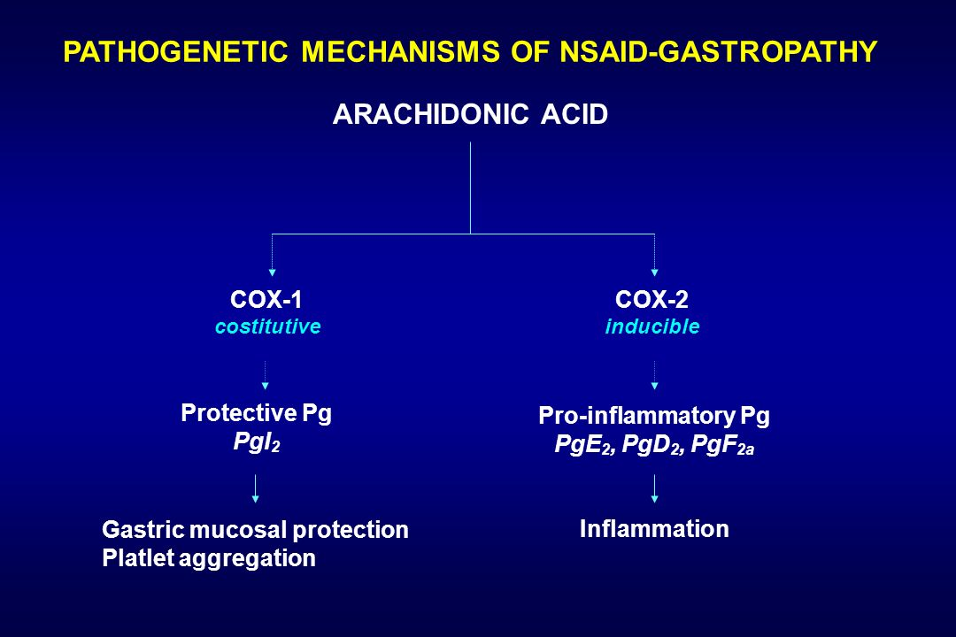 PATHOGENETIC MECHANISMS OF NSAID-GASTROPATHY