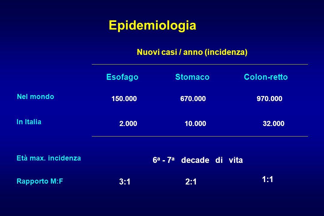 Nuovi casi / anno (incidenza)